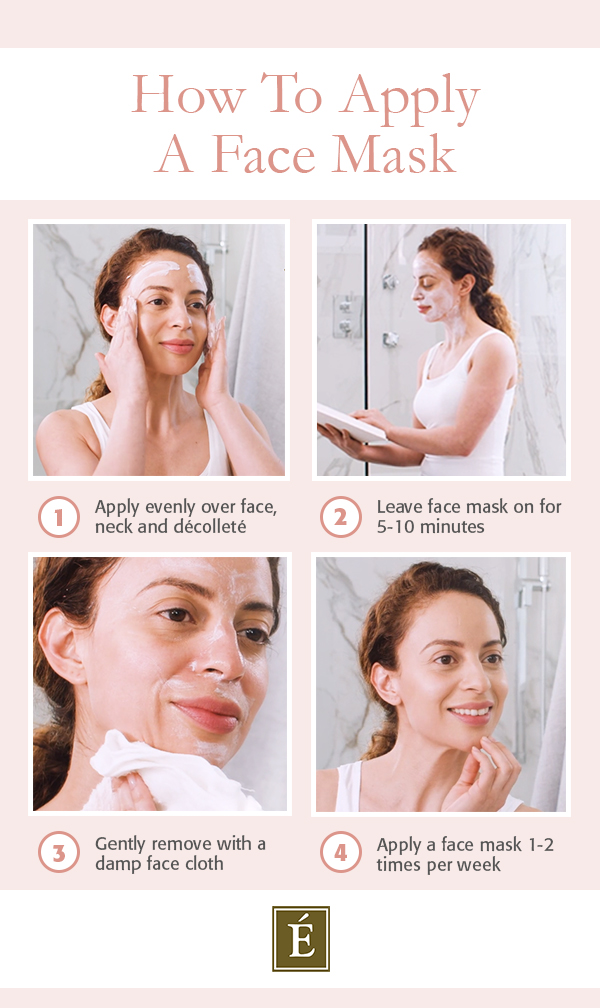 Face Masks 101: How To Use A Face Mask Infographic