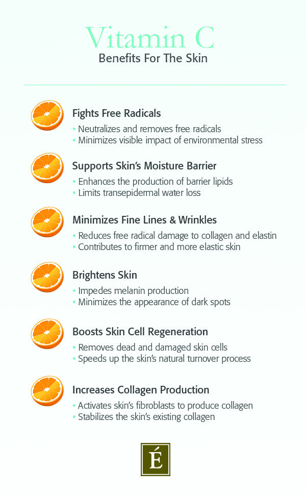 Benefits Of Vitamin C Infographic